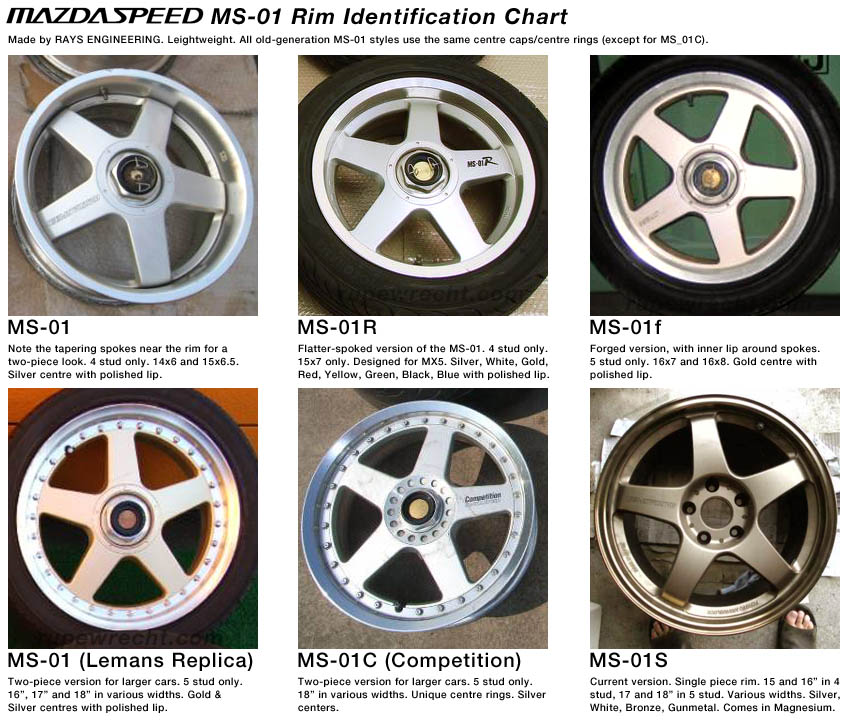 car parts for sale in japan with Showthread on Origins Of The Double Cab Bakkie Well Its A C Ute Story 20161118 furthermore Wheels Mazda 6 in addition Jdmlegends additionally The Perfect Bmw E30 as well Epcp 1111 2011 5 Bmw 135i Dct.